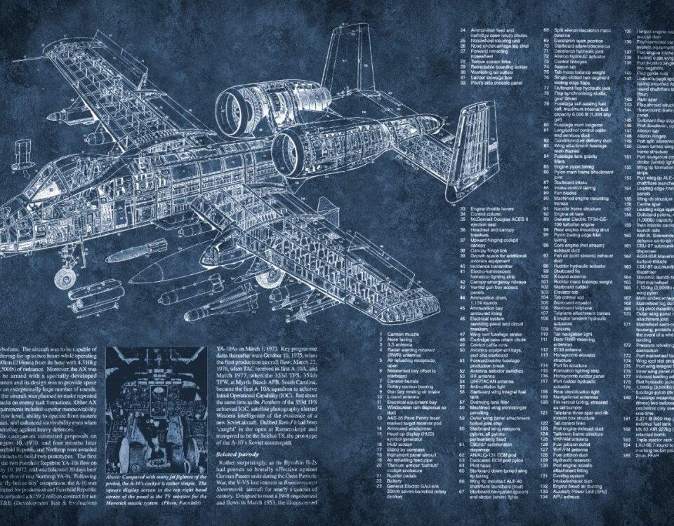 самолеты фотообои на рулонных и бесшовных материалах